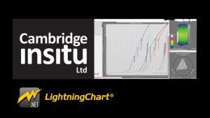 岩土工程仪器设备选择LightningChart作为实时展示压力计数据图表