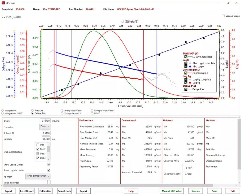 图一:GPC-IR One 软件