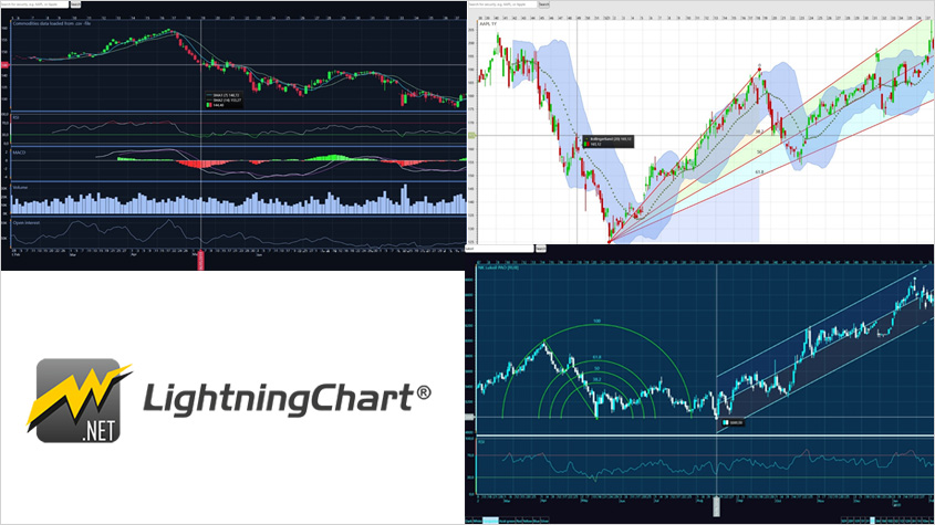 LightningChart® Trader 数据可视化工具在金融交易应用开发中的技术分析