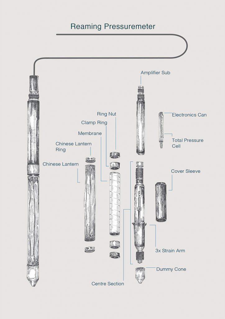 LightningChart案例3 图 3. 铰孔压力计