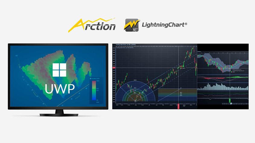 Arction在LightningChart. Net V10.0版本中发布新功能